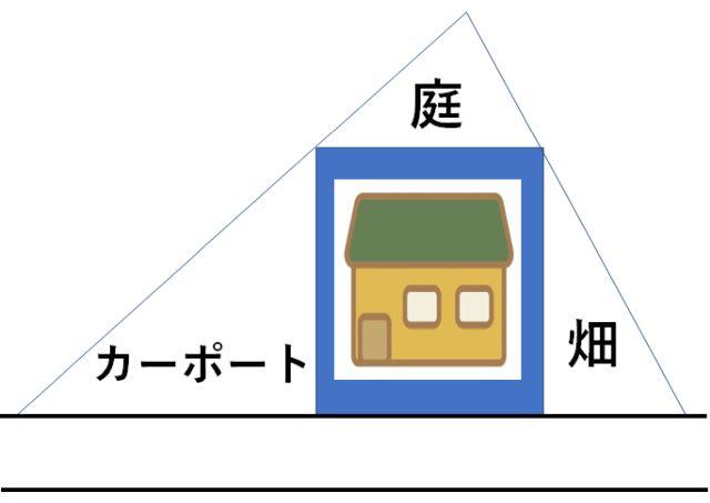 三角形の土地は大凶相!家相風水の極意とは?